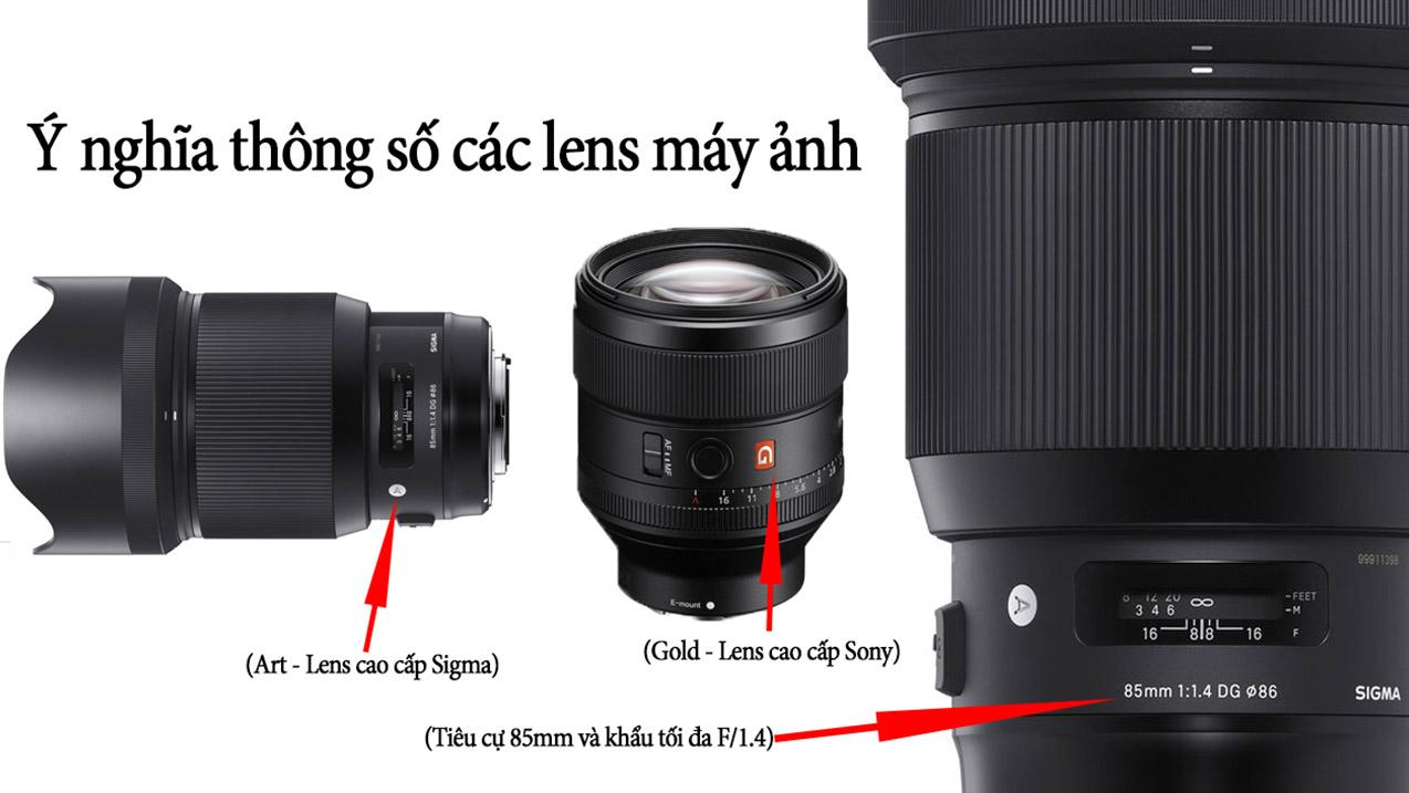 Ký hiệu trên lens máy ảnh
